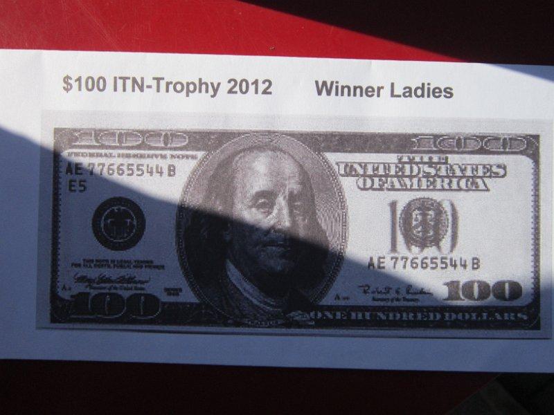 100$ Turnier